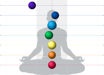 adrien_SF_apres_meditation_chakras