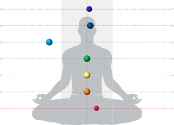 adrien_SF_avant_meditation_chakras
